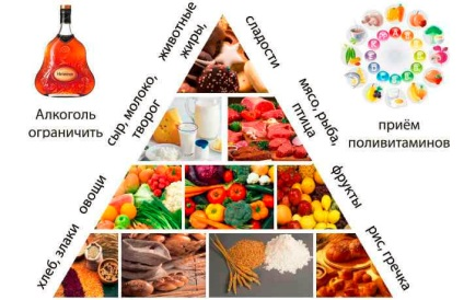 pegano diéta pikkelysömör kezelése a pikkelysömör gyógyszerek spanyol