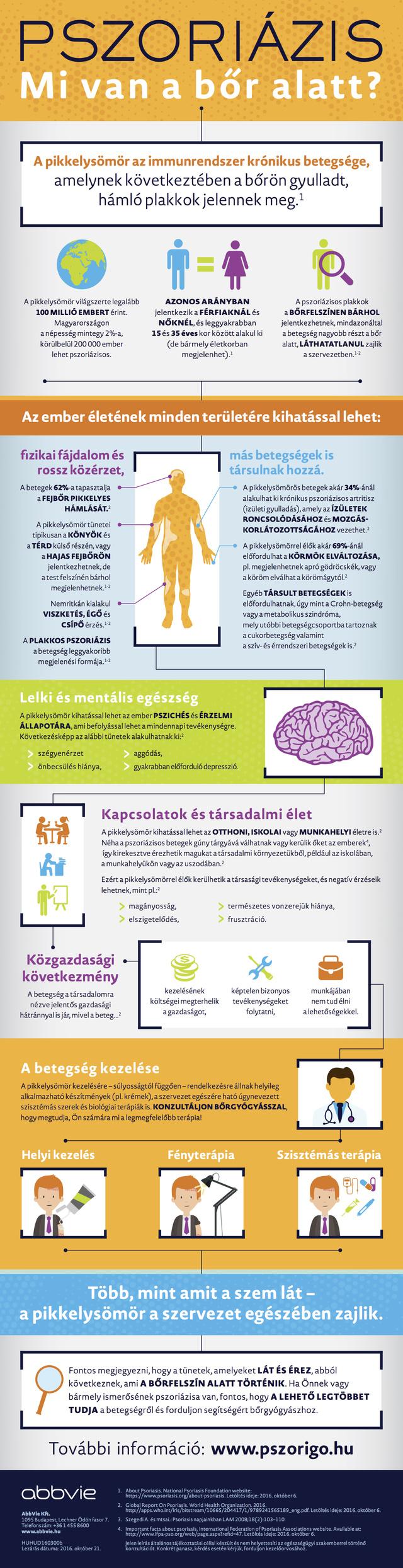 Új kezelés pikkelysömörre :: Keresés - InforMed Orvosi és Életmód portál ::